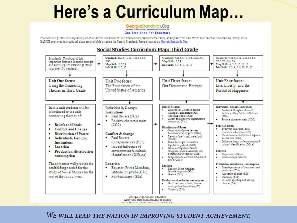 Here's a Curriculum Map…