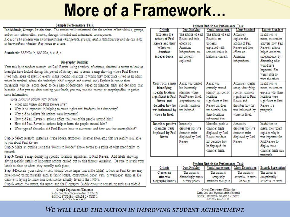 More of a Framework…