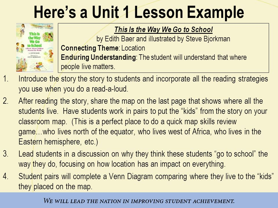 Here's a Unit 1 Lesson Example This Is the Way We Go to School by Edith Baer and illustrated by Steve Bjorkman Connecting Theme : Location Enduring Understanding : The student will understand that where people live matters.