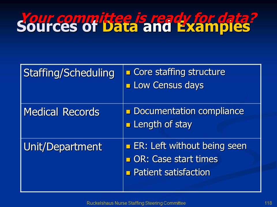 118 Ruckelshaus Nurse Staffing Steering Committee Sources of Data and Examples Your committee is ready for data?Staffing/Scheduling Core staffing structure Core staffing structure Low Census days Low Census days Medical Records Documentation compliance Documentation compliance Length of stay Length of stay Unit/Department ER: Left without being seen ER: Left without being seen OR: Case start times OR: Case start times Patient satisfaction Patient satisfaction
