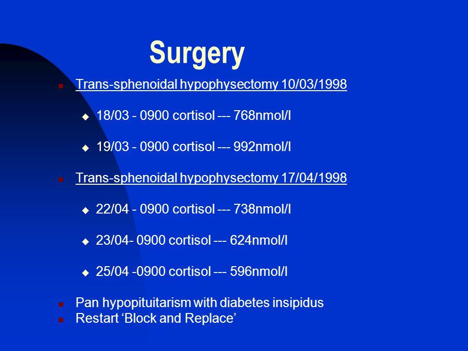 Surgery Trans-sphenoidal hypophysectomy 10/03/1998  18/03 - 0900 cortisol --- 768nmol/l  19/03 - 0900 cortisol --- 992nmol/l Trans-sphenoidal hypoph