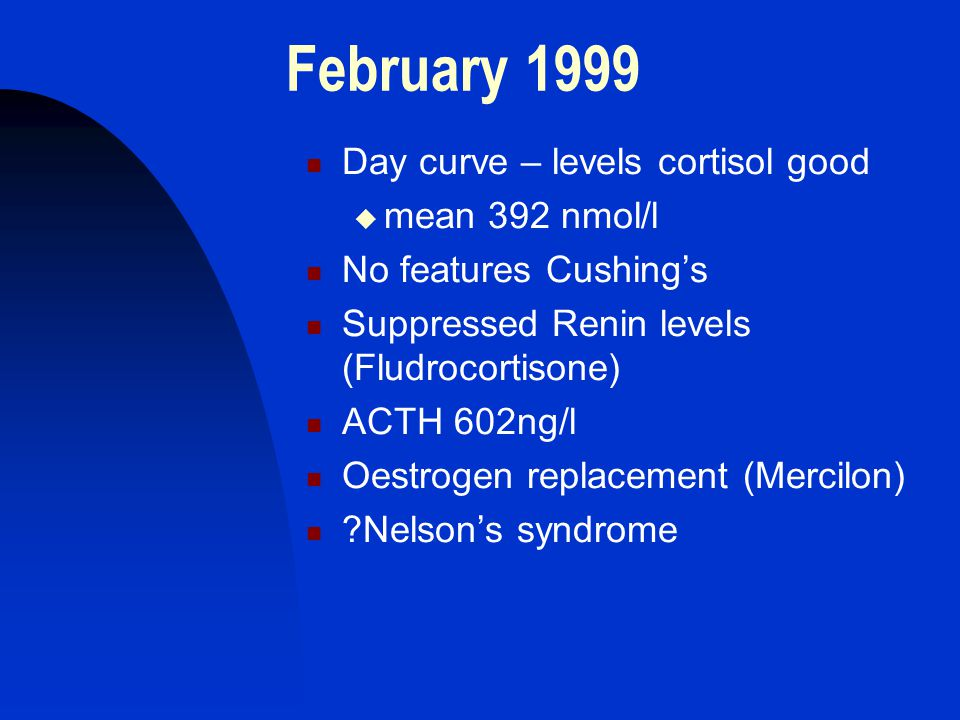 February 1999 Day curve – levels cortisol good  mean 392 nmol/l No features Cushing's Suppressed Renin levels (Fludrocortisone) ACTH 602ng/l Oestrogen replacement (Mercilon) Nelson's syndrome