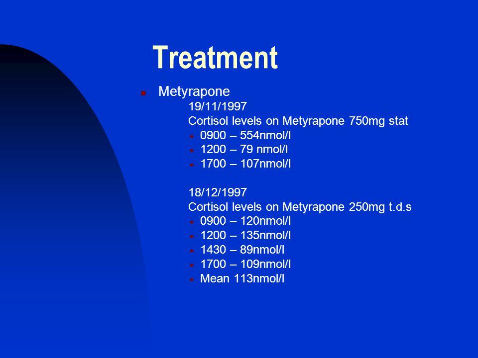 Treatment Metyrapone 19/11/1997 Cortisol levels on Metyrapone 750mg stat  0900 – 554nmol/l  1200 – 79 nmol/l  1700 – 107nmol/l 18/12/1997 Cortisol levels on Metyrapone 250mg t.d.s  0900 – 120nmol/l  1200 – 135nmol/l  1430 – 89nmol/l  1700 – 109nmol/l  Mean 113nmol/l