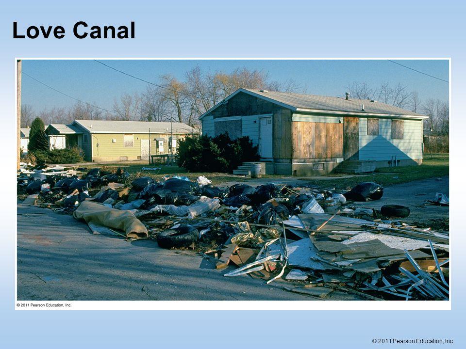 © 2011 Pearson Education, Inc. Love Canal