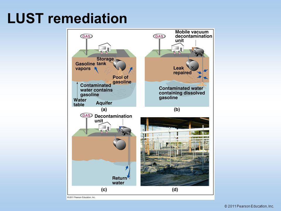 © 2011 Pearson Education, Inc. LUST remediation