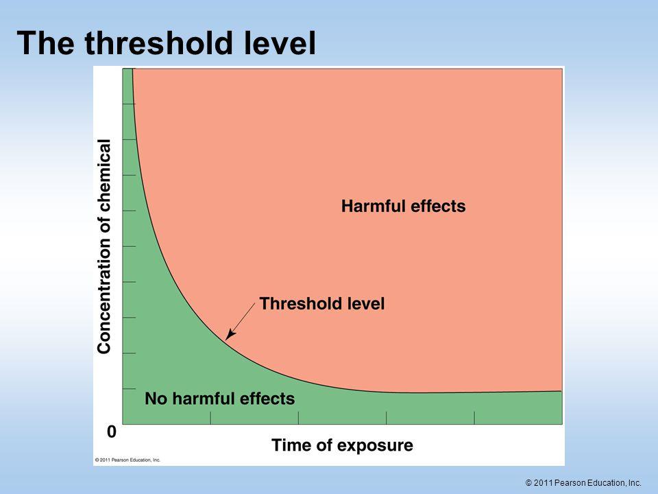 © 2011 Pearson Education, Inc. The threshold level