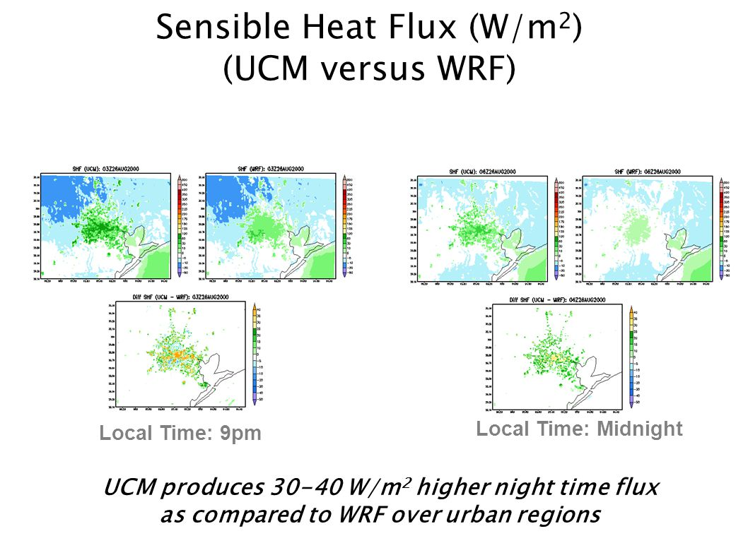 Sensible Heat Flux (W/m 2 ) (UCM versus WRF) Local Time: 9pm Local Time: Midnight UCM produces 30-40 W/m 2 higher night time flux as compared to WRF o