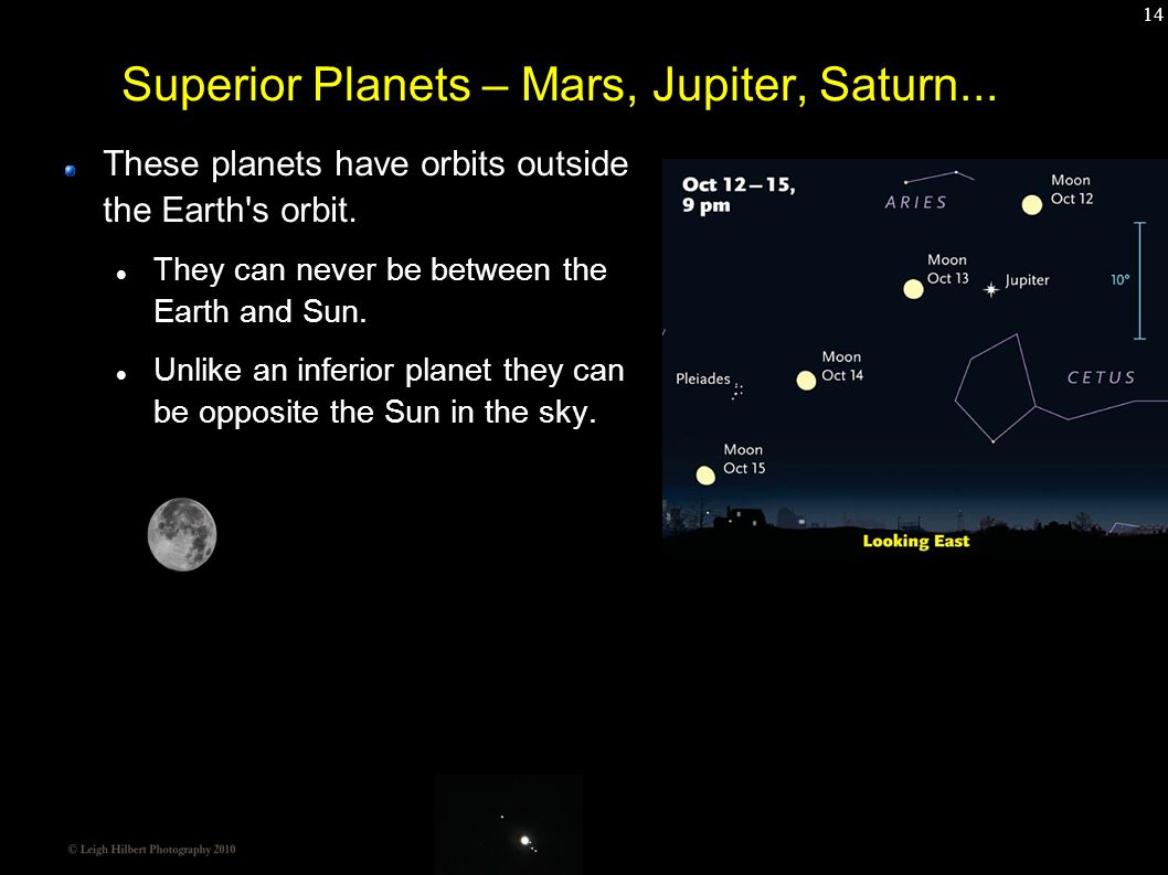 14 Superior Planets – Mars, Jupiter, Saturn... These planets have orbits outside the Earth's orbit. They can never be between the Earth and Sun. Unlik