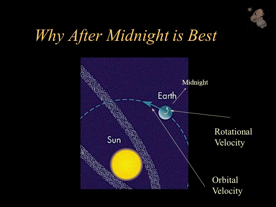 Why After Midnight is Best Rotational Velocity Orbital Velocity Midnight