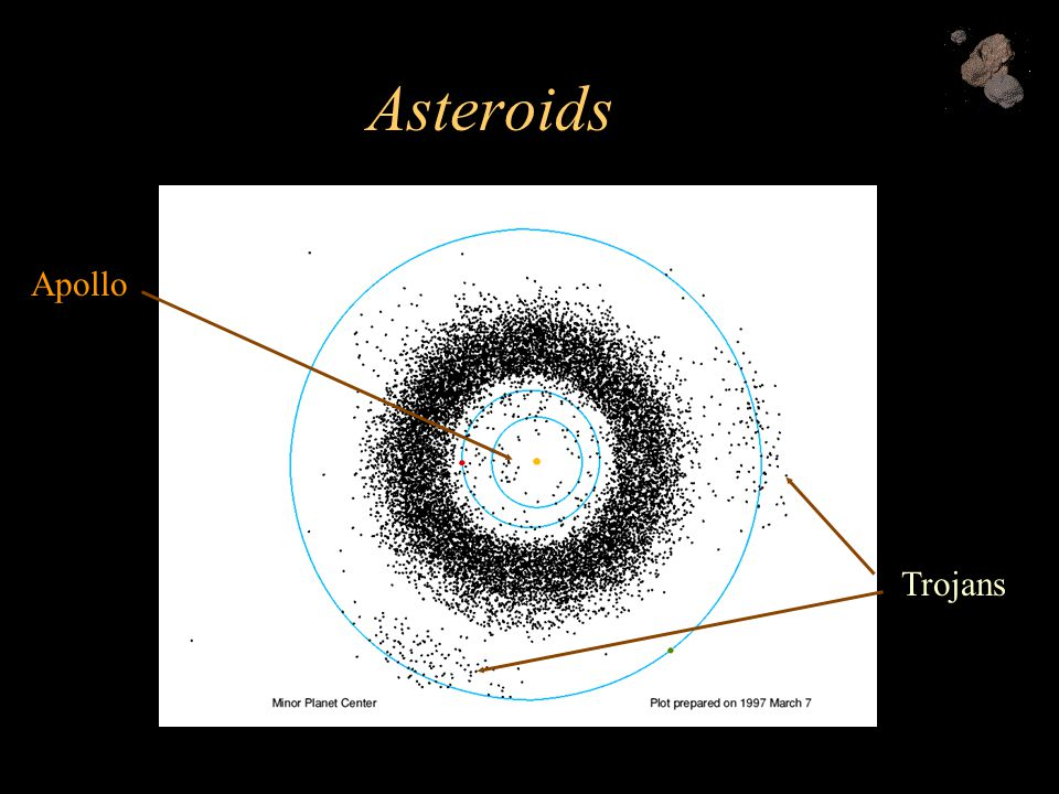 Asteroids Apollo Trojans