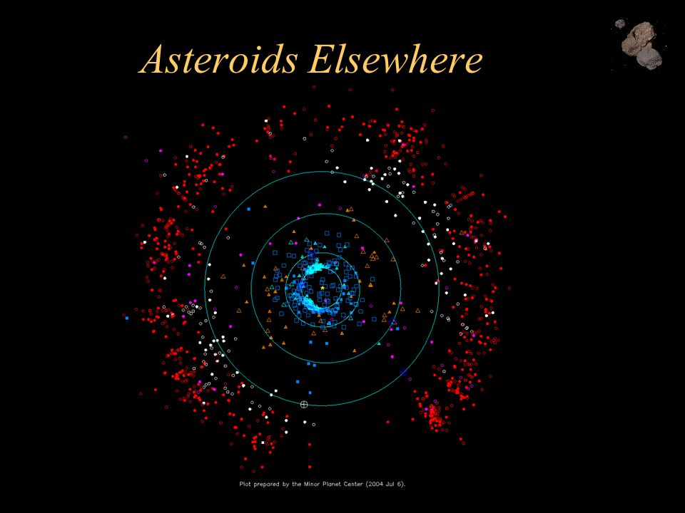 Asteroids Elsewhere