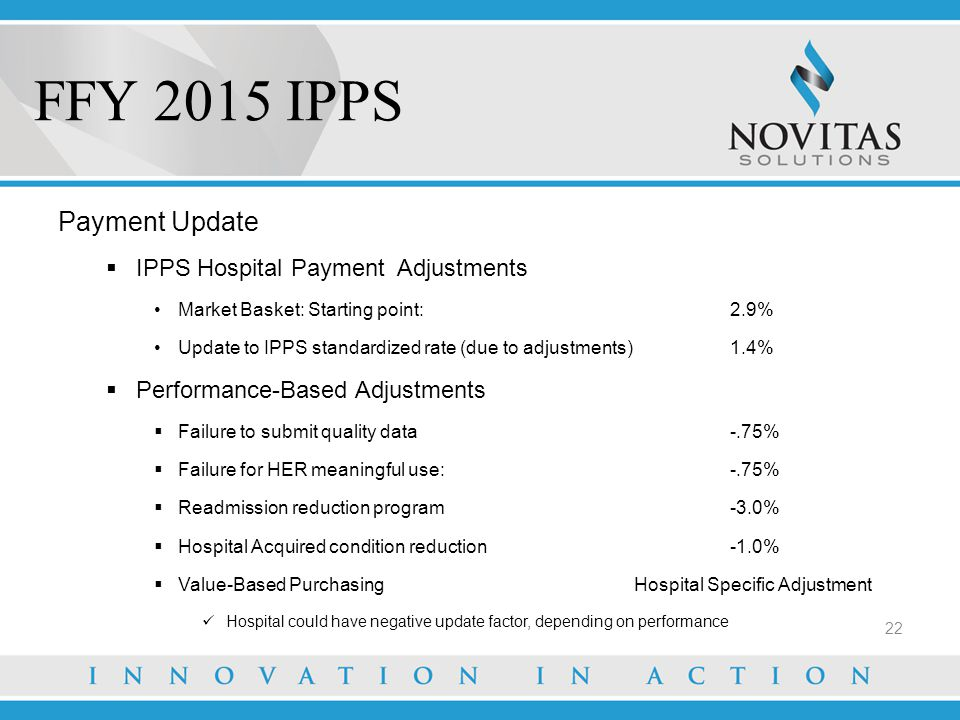 FFY 2015 IPPS 22 Payment Update  IPPS Hospital Payment Adjustments Market Basket: Starting point:2.9% Update to IPPS standardized rate (due to adjust