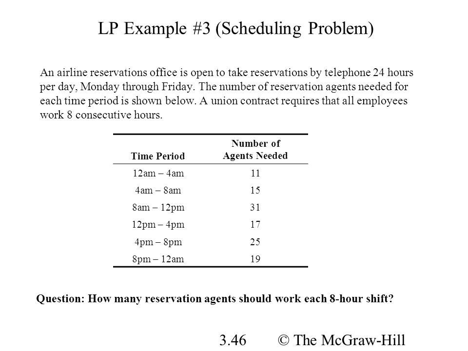 © The McGraw-Hill Companies, Inc., 2008 3.46 LP Example #3 (Scheduling Problem) An airline reservations office is open to take reservations by telepho