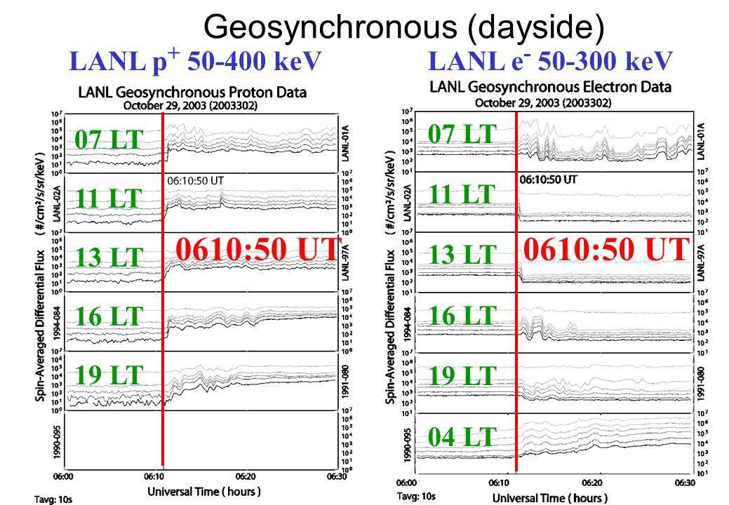 Geosynchronous (dayside) 07 LT 11 LT 13 LT 16 LT 19 LT 07 LT 11 LT 13 LT 16 LT 19 LT 04 LT 0610:50 UT LANL p + 50-400 keVLANL e - 50-300 keV