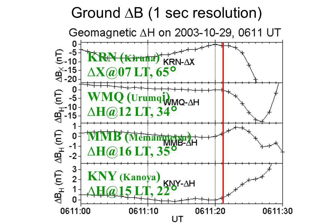 Ground ∆B (1 sec resolution) KRN ( Kiruna ) ∆X@07 LT, 65° WMQ ( Urumq i) ∆H@12 LT, 34° MMB ( Memanmetsu ) ∆H@16 LT, 35° KNY (Kanoya ) ∆H@15 LT, 22°