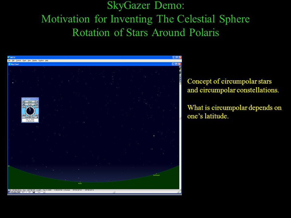 SkyGazer Demo: Motivation for Inventing The Celestial Sphere Rotation of Stars Around Polaris Concept of circumpolar stars and circumpolar constellations.