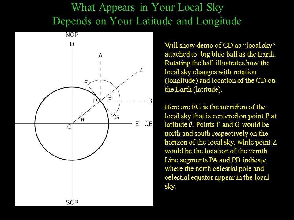 Angular Size, Angular Distance