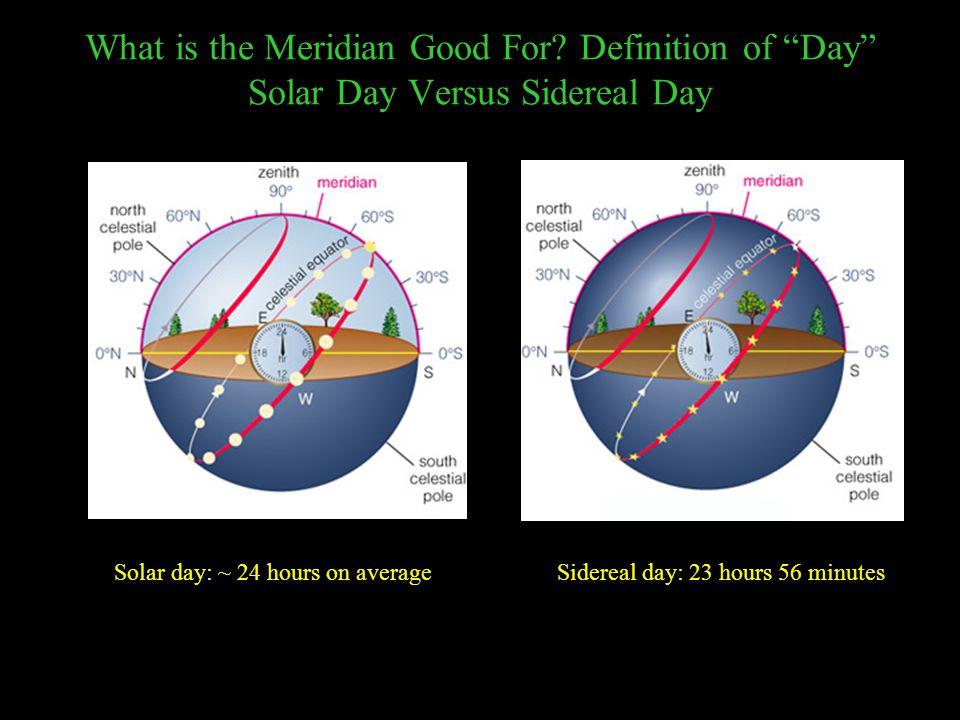 Twelve Zodiacal Constellations Explains: 1.Origin of zodiacal constellations.
