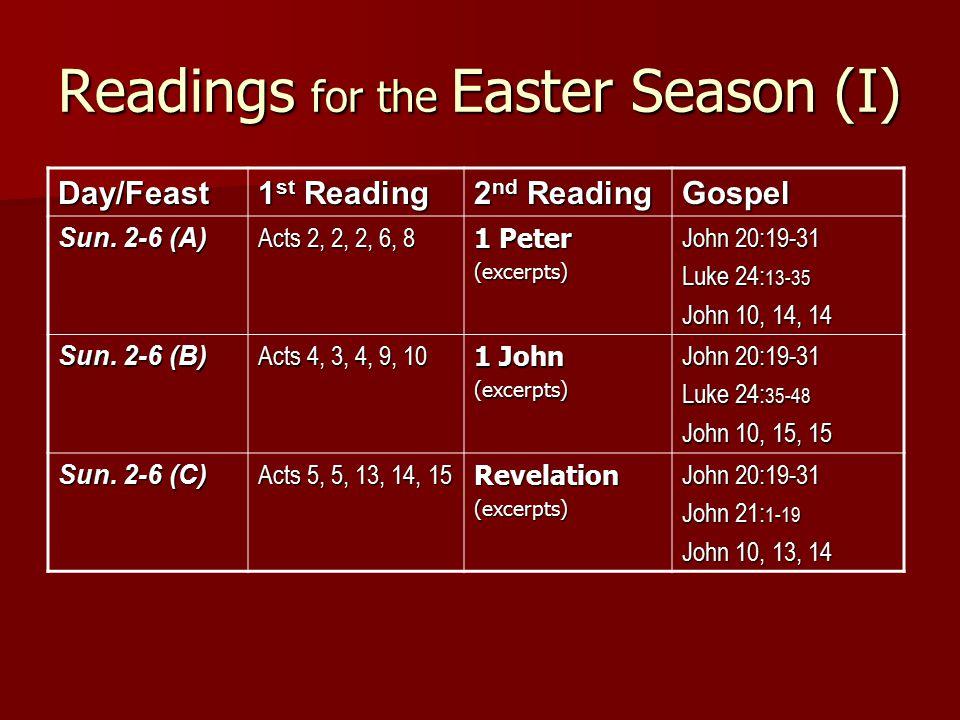 Readings for the Easter Season (I) Day/Feast 1 st Reading 2 nd Reading Gospel Sun.