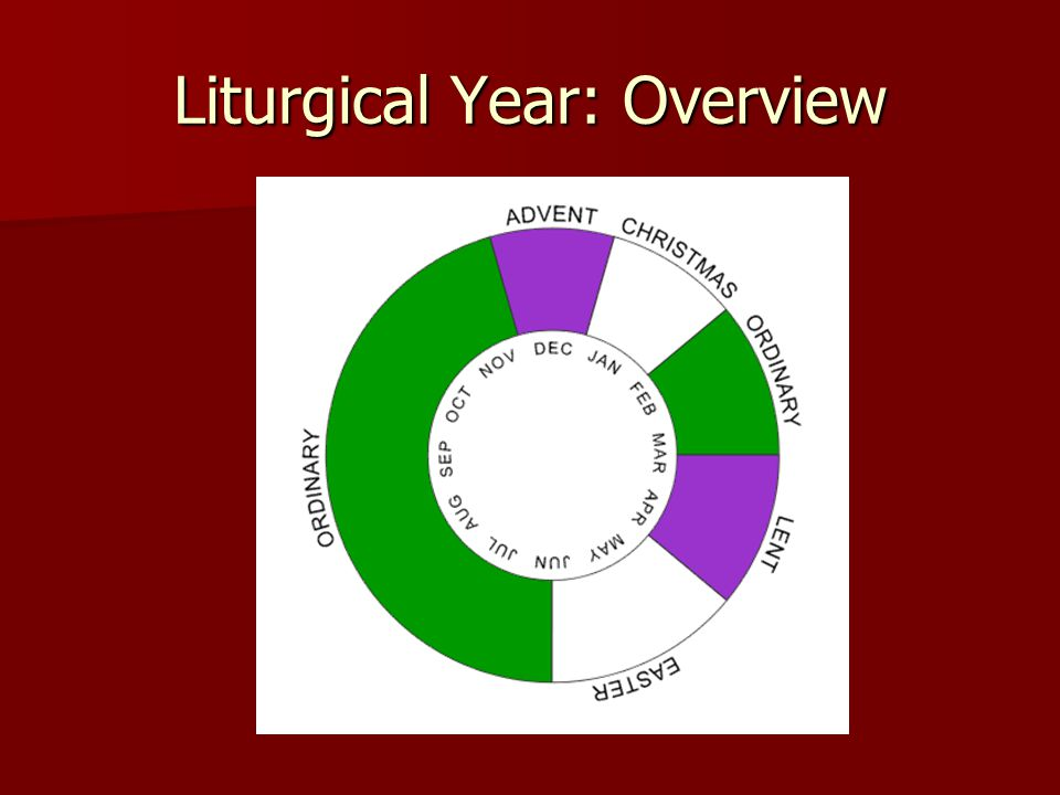 Liturgical Year: Overview