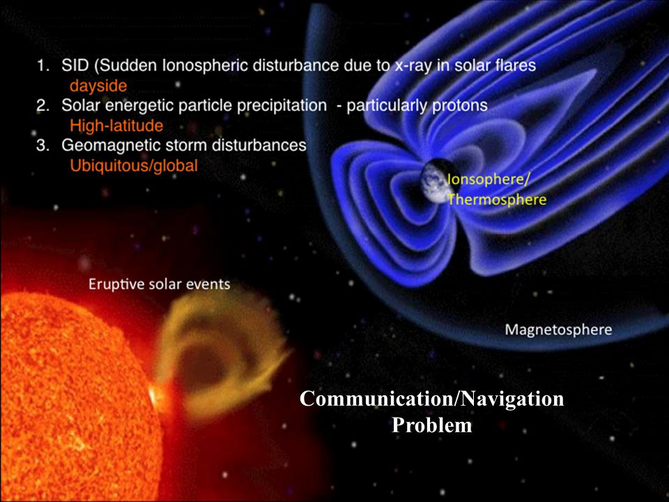 Communication/Navigation Problem