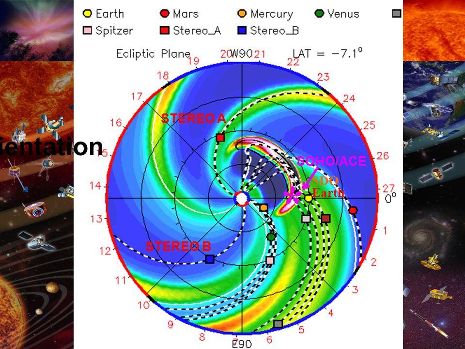 CME STEREO A STEREO B Earth * SOHO/ACE Orientation SDO