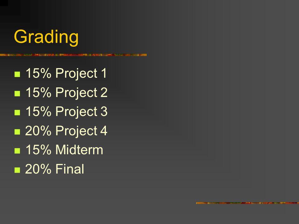 Grading 15% Project 1 15% Project 2 15% Project 3 20% Project 4 15% Midterm 20% Final