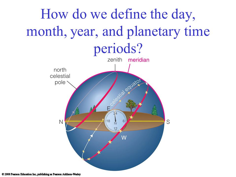 How do we define the day, month, year, and planetary time periods?
