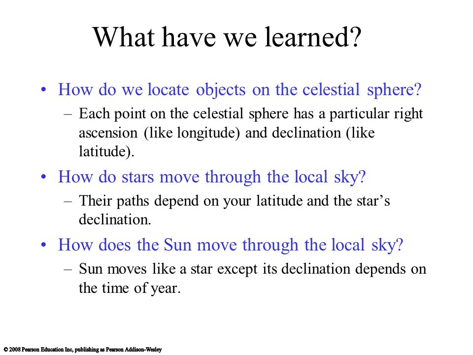 What have we learned? How do we locate objects on the celestial sphere? –Each point on the celestial sphere has a particular right ascension (like lon