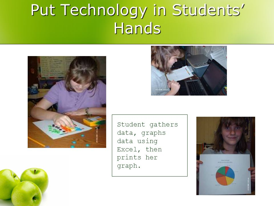 Put Technology in Students' Hands Student gathers data, graphs data using Excel, then prints her graph.