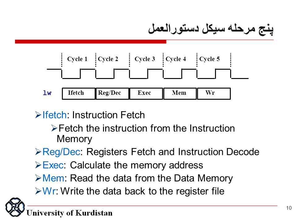 پنج مرحله سيكل دستورالعمل  Ifetch: Instruction Fetch  Fetch the instruction from the Instruction Memory  Reg/Dec: Registers Fetch and Instruction Decode  Exec: Calculate the memory address  Mem: Read the data from the Data Memory  Wr: Write the data back to the register file Cycle 1Cycle 2Cycle 3Cycle 4Cycle 5 IfetchReg/DecExecMemWr lw 10