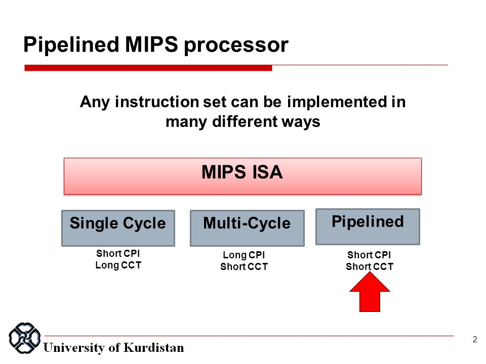 Pipelined MIPS processor Any instruction set can be implemented in many different ways MIPS ISA Single CycleMulti-Cycle Pipelined Short CPI Long CCT Long CPI Short CCT Short CPI Short CCT 2