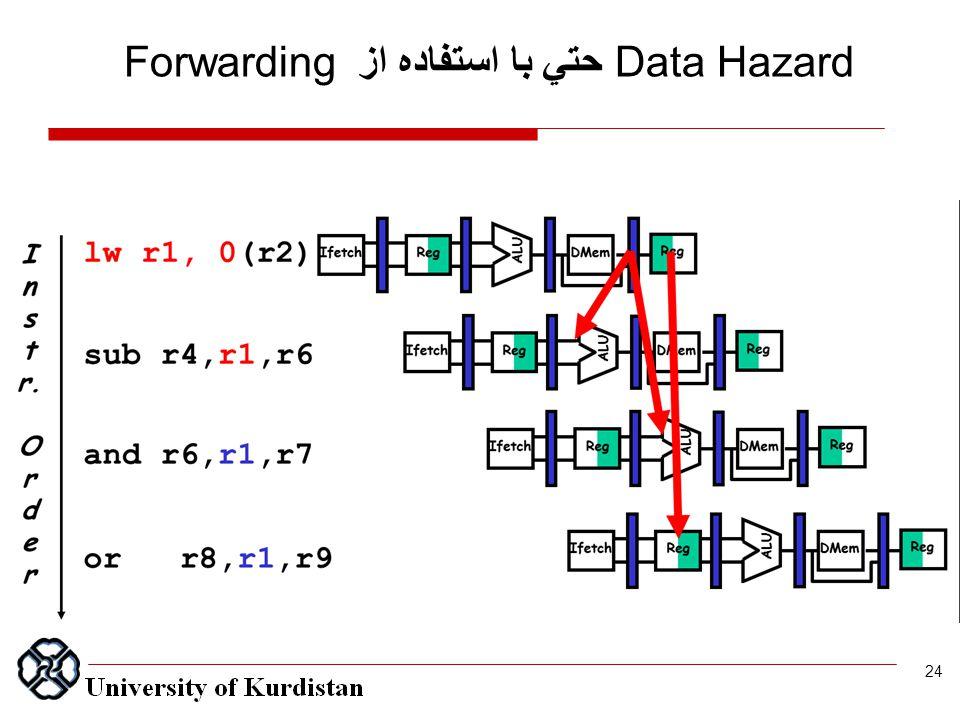 Data Hazard حتي با استفاده از Forwarding 24