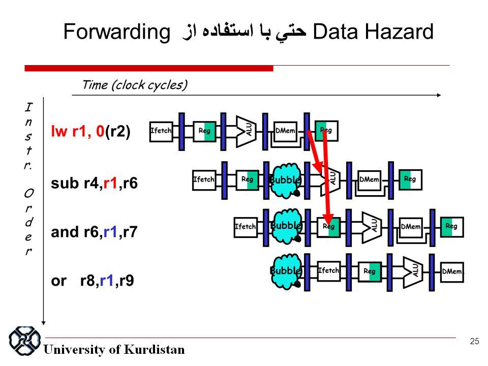 25 Data Hazard حتي با استفاده از Forwarding