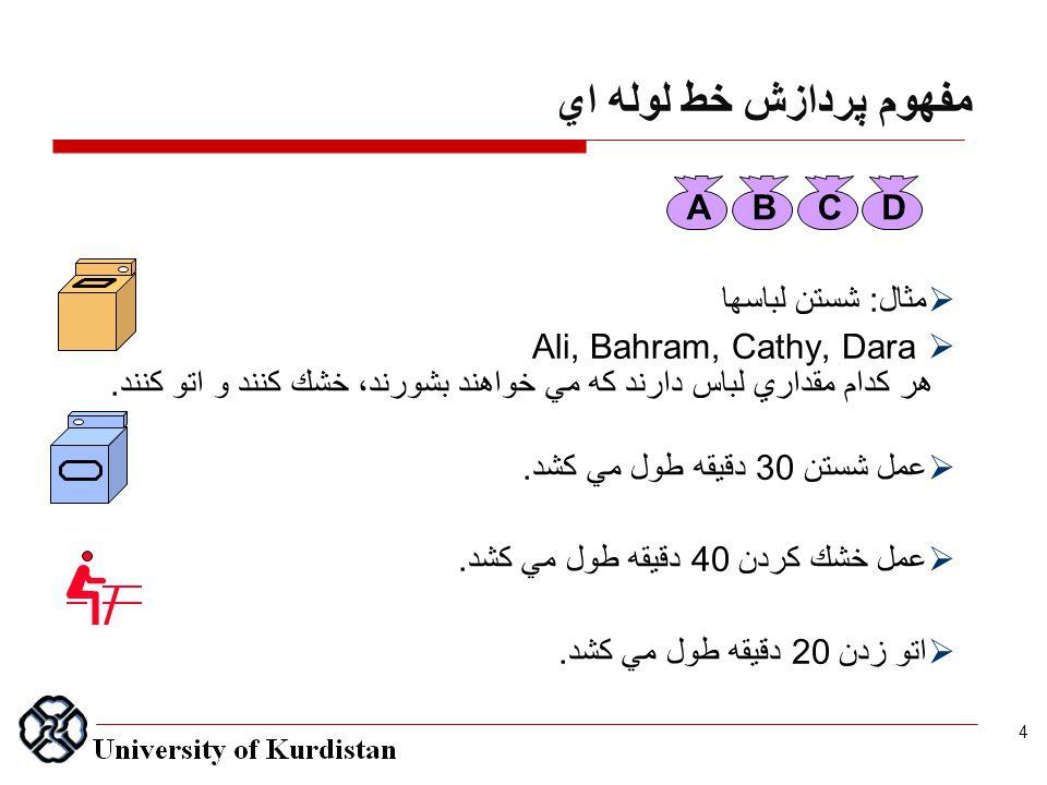 مفهوم پردازش خط لوله اي  مثال: شستن لباسها  Ali, Bahram, Cathy, Dara هر كدام مقداري لباس دارند كه مي خواهند بشورند، خشك كنند و اتو كنند.  عمل شستن
