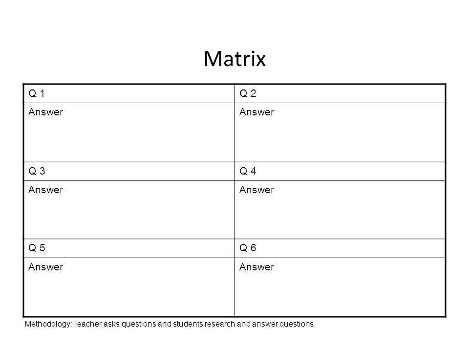 Matrix Q 1Q 2 Answer Q 3Q 4 Answer Q 5Q 6 Answer Methodology: Teacher asks questions and students research and answer questions.