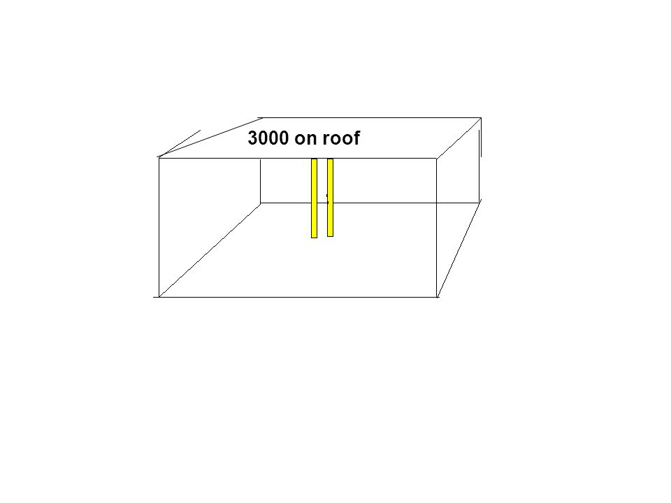3000 on roof