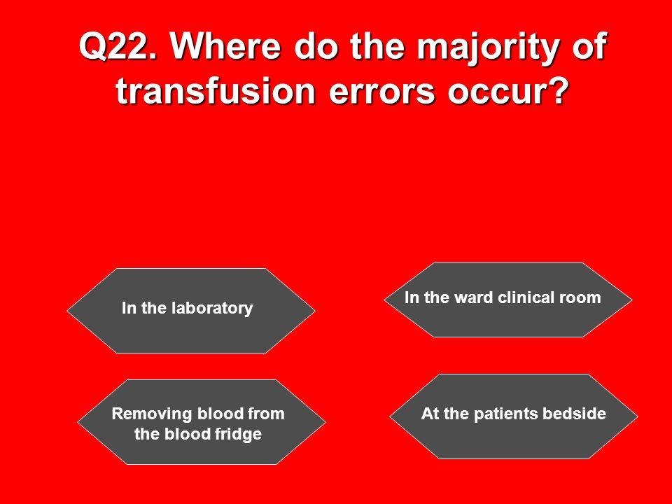 Q22. Where do the majority of transfusion errors occur.
