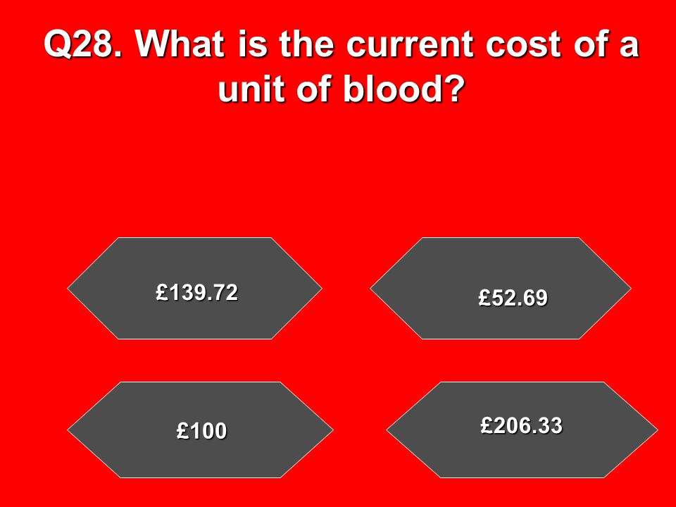 Q28. What is the current cost of a unit of blood.