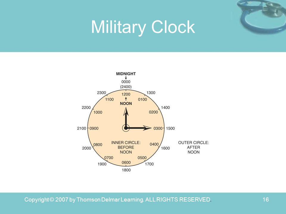 Copyright © 2007 by Thomson Delmar Learning. ALL RIGHTS RESERVED.16 Military Clock