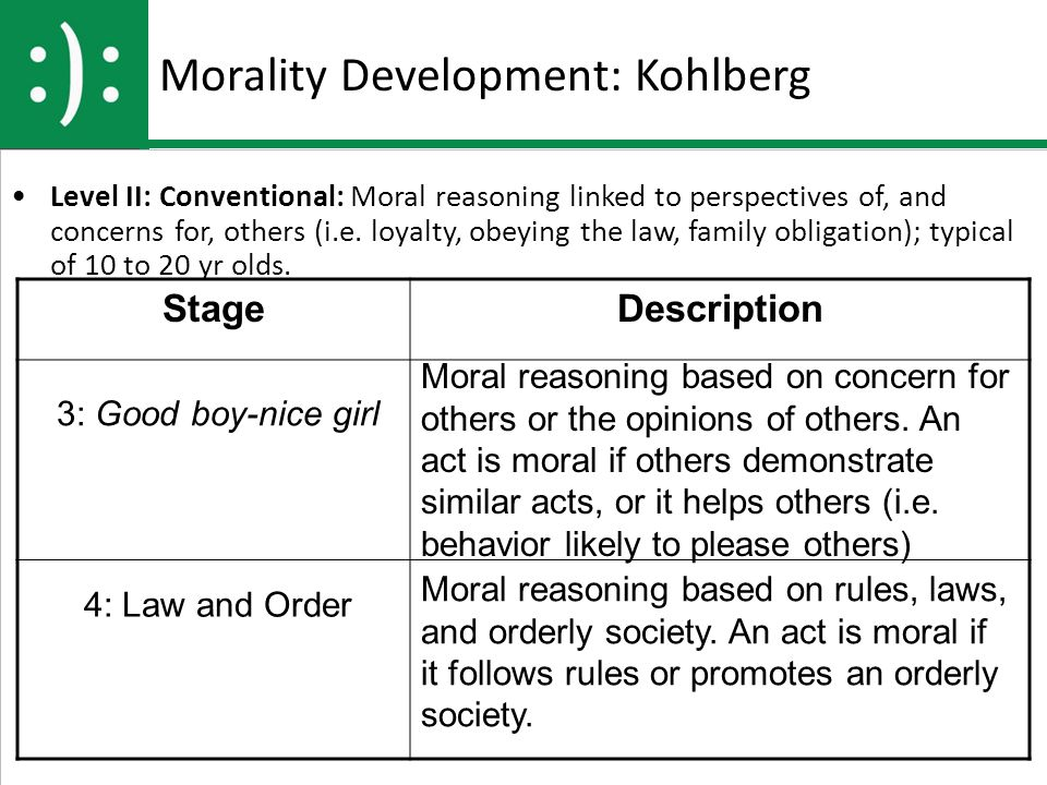Morality Development: Kohlberg Level II: Conventional: Moral reasoning linked to perspectives of, and concerns for, others (i.e.