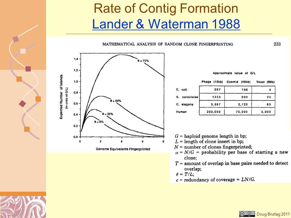 Doug Brutlag 2011 Rate of Contig Formation Lander & Waterman 1988 Lander & Waterman 1988