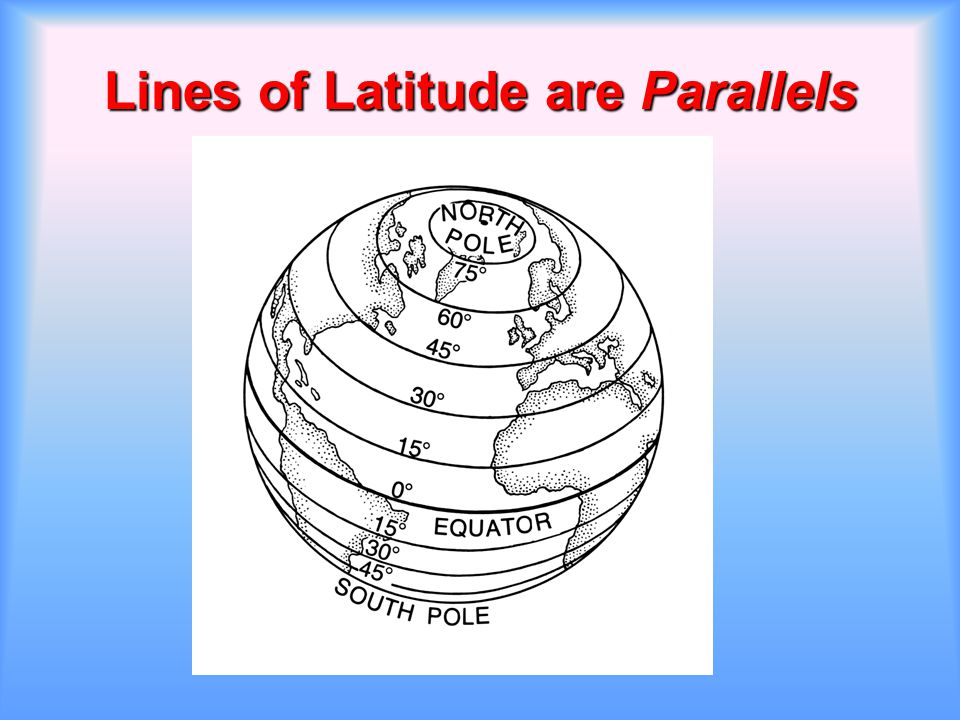 Lines of Latitude are Parallels