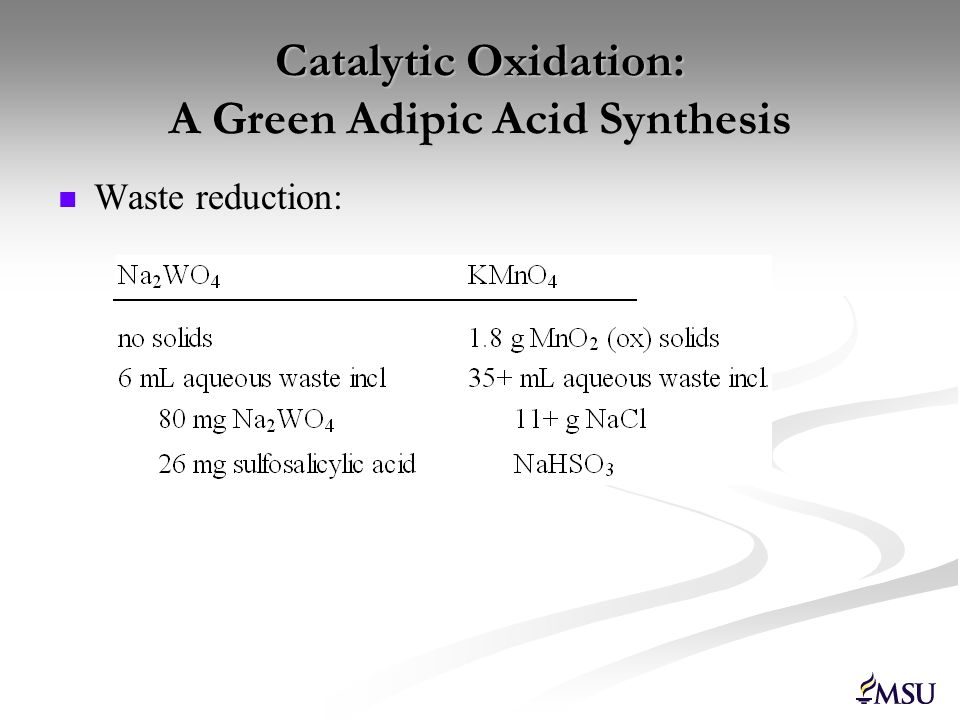 Catalytic Oxidation: A Green Adipic Acid Synthesis Waste reduction: