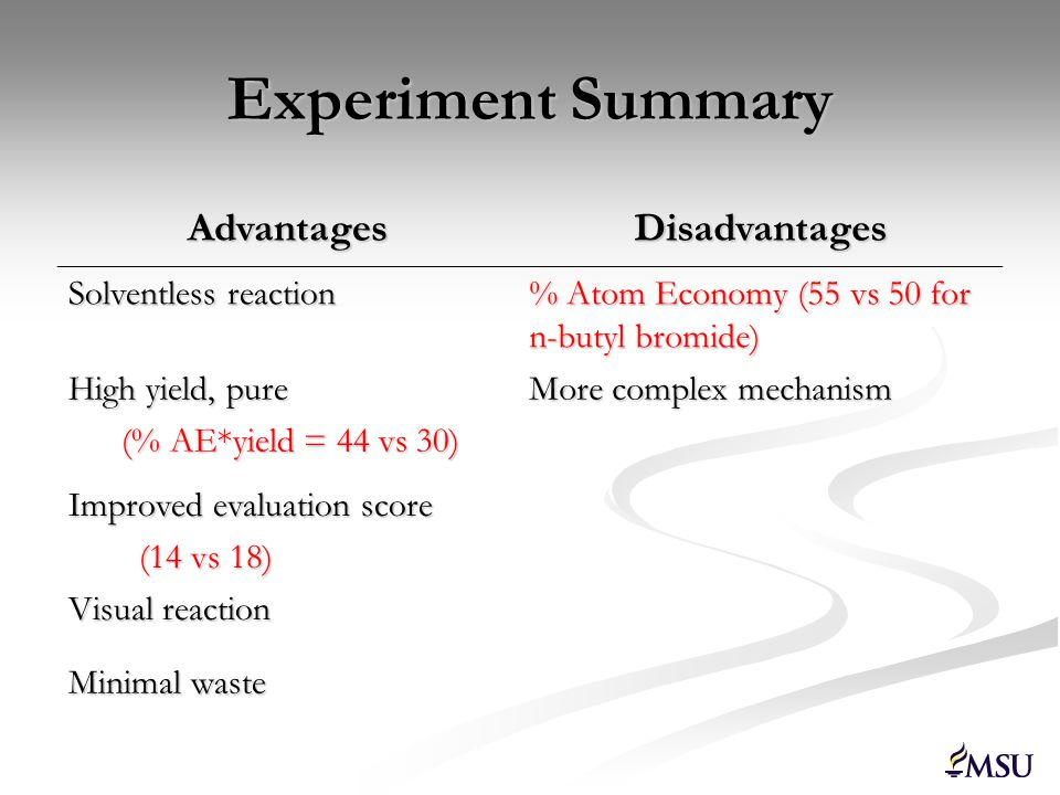Experiment Summary AdvantagesDisadvantages Solventless reaction % Atom Economy (55 vs 50 for n-butyl bromide) High yield, pure (% AE*yield = 44 vs 30)