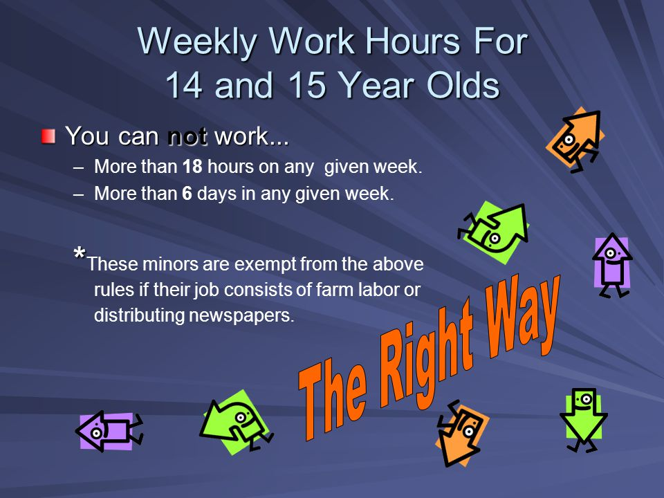 Weekly Work Hours For 14 and 15 Year Olds You can not work... – –More than 18 hours on any given week. – –More than 6 days in any given week. * * Thes