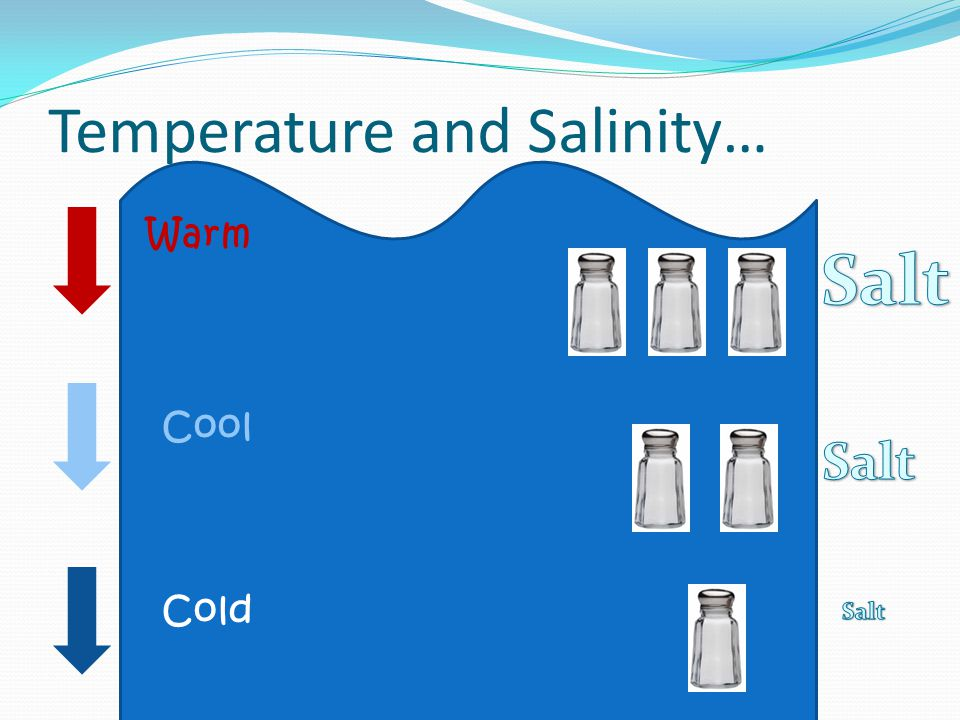 Temperature and Salinity… Warm Cool Cold