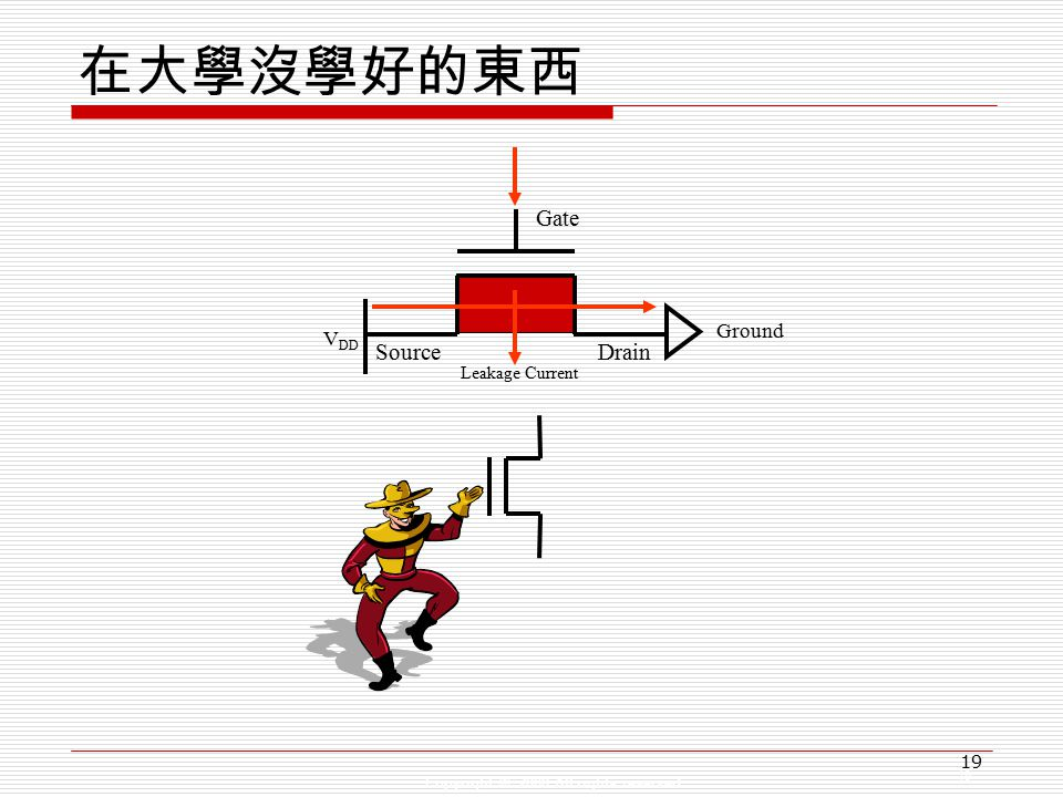 Copyright © 2008 All rights reserved 19 在大學沒學好的東西 Gate SourceDrain V DD Ground Leakage Current
