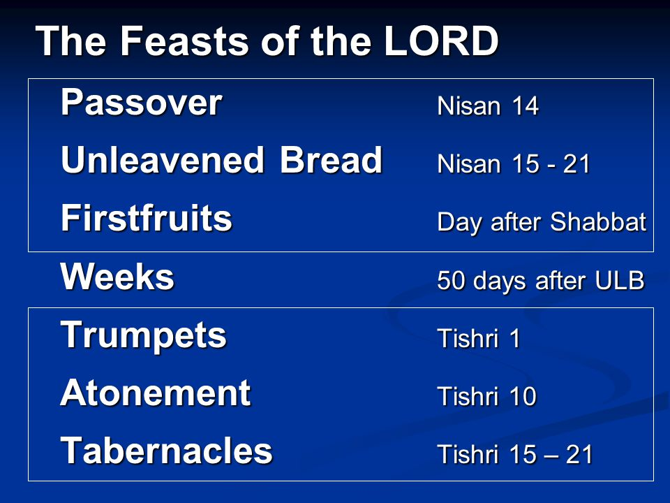 The Feasts of the LORD Passover Nisan 14 Unleavened Bread Nisan 15 - 21 Firstfruits Day after Shabbat Weeks 50 days after ULB Trumpets Tishri 1 Atonement Tishri 10 Tabernacles Tishri 15 – 21