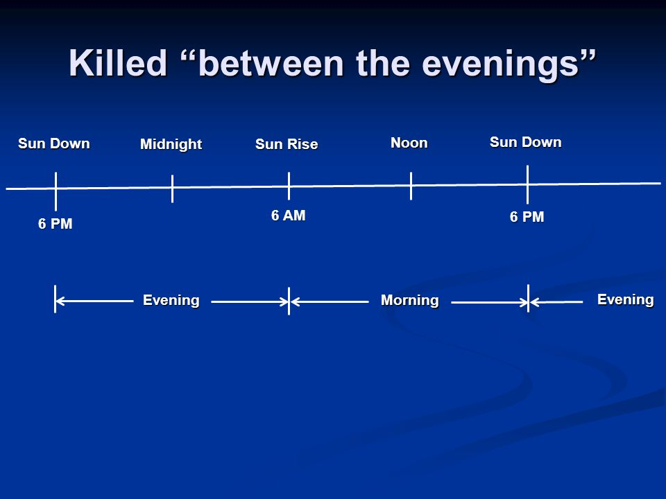 "Killed ""between the evenings"" Sun Down Sun Rise Midnight Noon 6 PM 6 AM Evening Morning Evening"